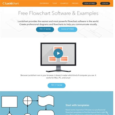 software for flowchart free free flowchart software flowchart exles pearltrees