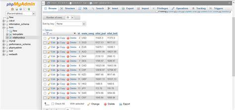 membuat web sederhana menggunakan php tutorial membuat web sederhana menggunakan phalcon