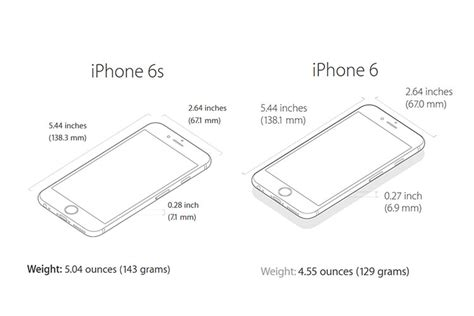 iphone 6s iphone 6s plus how the new apple phones differ from their predecessors in weight and