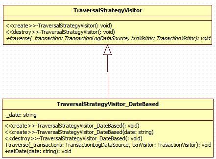 visitor pattern filter visitor模式 csdn博客