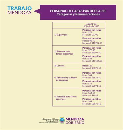 smata acara nuevas escalas salariales a partir de enero soeme escala salarial 2014 smata acara escala salarial