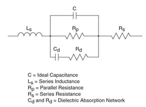 capacitor in series with resistance applications dictate capacitance measurements edn
