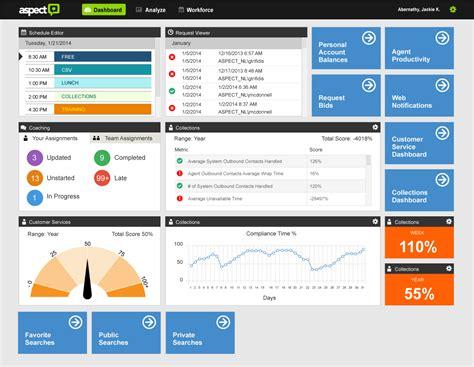 genesys financial planning call center workforce management software aspect