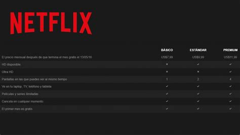 Netflix Precio En Argentina 2016 | netflix precio abono en argentina aumento octubre 2016