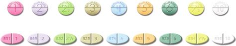 warfarin color chart digitized color menu of coumadin 174 pills row and