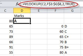 Excel Lookup Cell Address How To Use A Lookup Table In Excel 2010