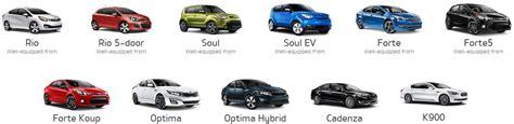 Kia Car Lineup Time Buyers Program