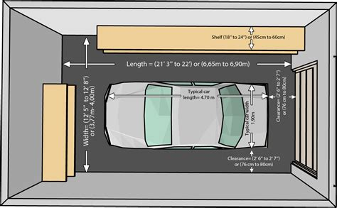 car porch dimensions the dimensions of an one car and a two car garage