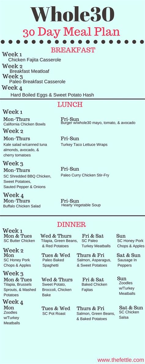 6 protein meals a day the whole30 meal plan 30 days of meals the fettle whole