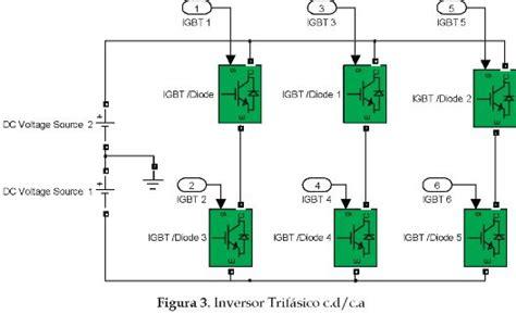 inductor principal en la induccion neural primaria dise 241 o y simulaci 243 n de un controlador pd difuso para el de la velocidad de un motor de