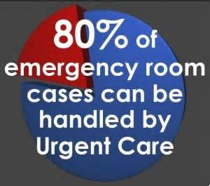 Emergency Room Best Practices by Best 25 Urgent Care Ideas On Skin Itching
