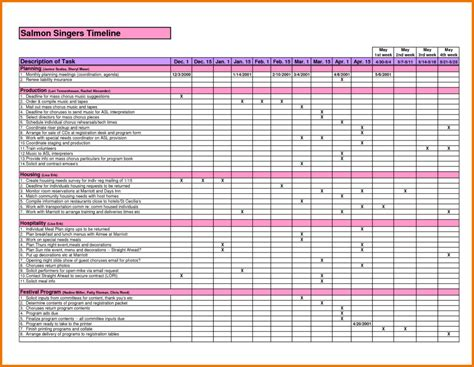 Bills Spreadsheet by Excel Spreadsheet Template For Monthly Bills Spreadsheets