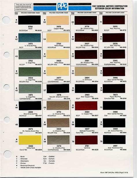 gm paint colors chart autos post