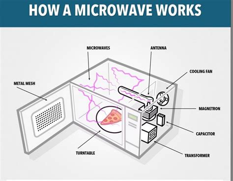 is it safe to put a microwave in a cabinet amazon microwaves bestmicrowave
