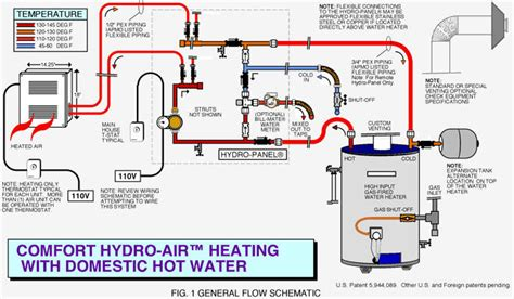air exchanger for radiant floor heat piping diagram for radiant floor heat readingrat net