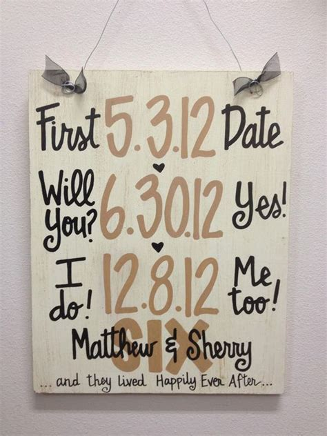 Wedding Anniversary Date Ideas by Custom Painted Wedding Anniversary Announcement With