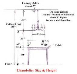 chandelier height from table the correct height to hang your dining room chandelier is