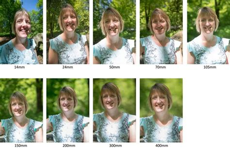portraits at different focal lengths 12 best images about focal length exles on pinterest