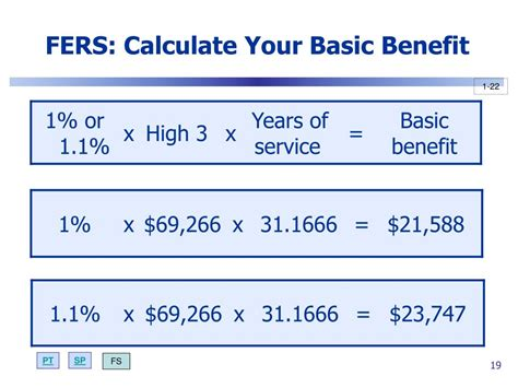 supplement calculator ppt federal retirement benefits for fers employees