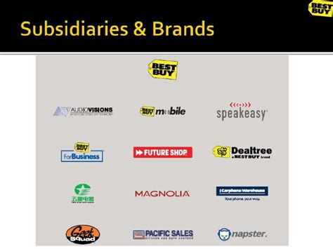 Best Buy House Brand 28 Images Best Buy ร านเคร องใช