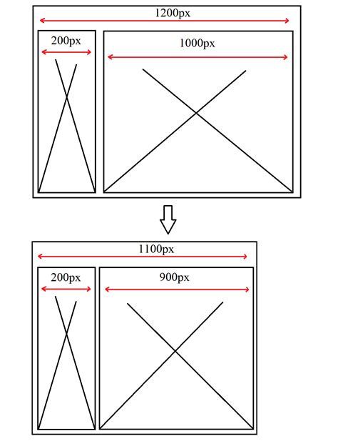 div width html responisive div width combined with fixed width div