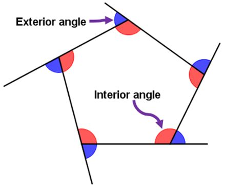 Polygons Exterior And Interior Angles polygon angles level 2