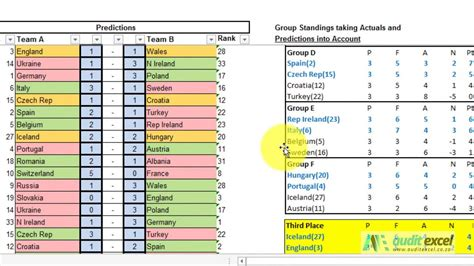 Excel Spreadsheet Tutorials by Tutorial For Excel Spreadsheets Free