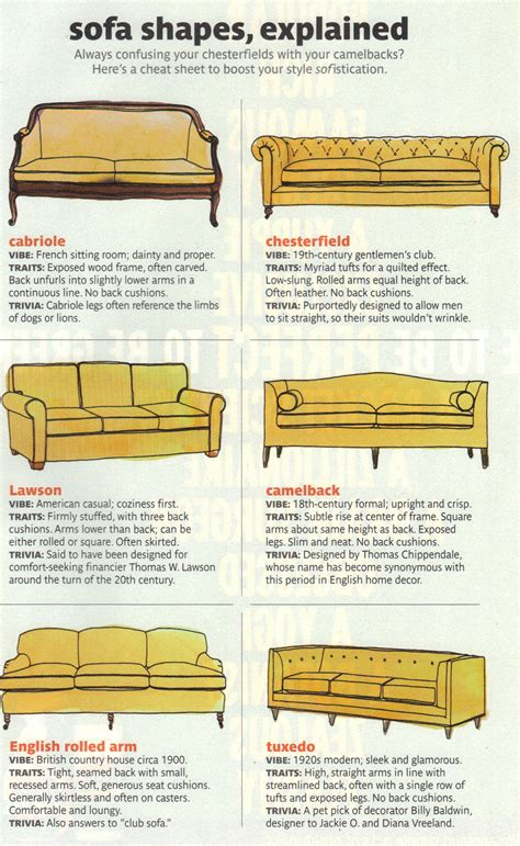 sofa arm styles these diagrams are everything you need to decorate your