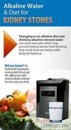 Alkaline Detox Symptoms by Cdc 3 Out Of 4 Americans Are Chronically Dehydrated