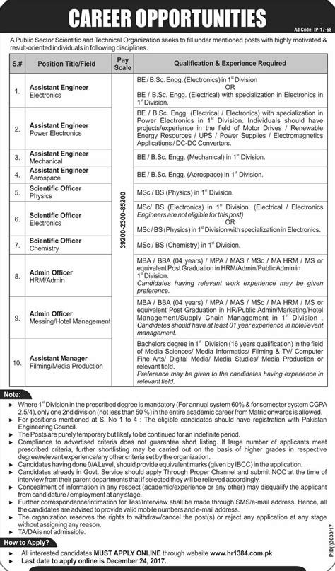 Mba Hr Subjects In Pakistan by Krl In Pakistan 2018 For Science Mba Be Subjects
