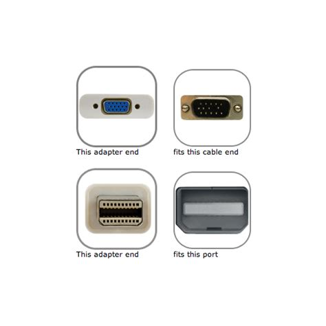 Mini Display Port To Vga Adapter Mini Dp F mini displayport thunderbolt to vga adapter 18 99 macupgrade owc newertech shop