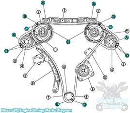 2003 2007 infiniti g35 timing marks diagram 3 5l vq35 engine