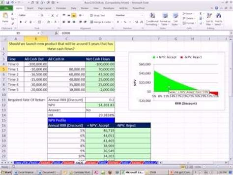 Npv Excel Template Calendar Template Excel Net Present Value Excel Template