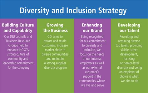 diversity benefits organizations and communities simma united through difference bcbsil 2015 social