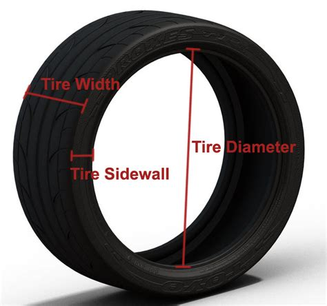 section width of a tire the numbers behind wheels tires tires next take me