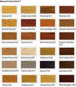 Alternative To Kitchen Cabinets 8 best images of stain chart minwax pine minwax stain