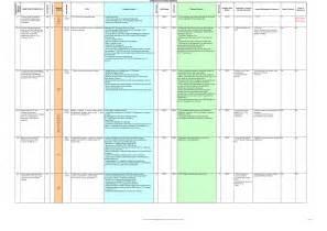 Manufacturing Business Plan Template Printable Task Organizer Weekly Task Planner Business Plan