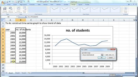 2 4 construct ogive with excel youtube 2 4 construct time series graph using excel youtube