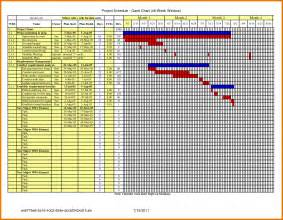 construction schedule template excel 6 project schedule template excel itinerary template sle