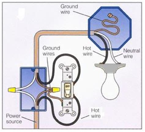 basics of house wiring wiring a 2 way switch