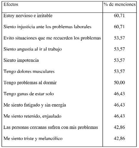 preguntas interesantes sobre el bullying estudio del acoso psicol 243 gico en la universidad p 250 blica de