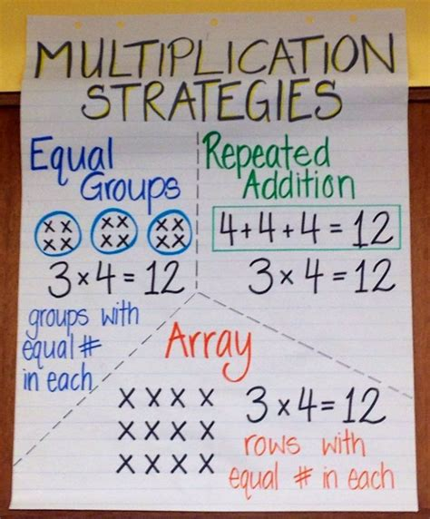 diagram addition 3rd grade 1000 images about math for third grade on math board task cards and
