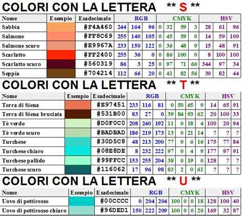 tavola colori rgb come fare per come si fa sevennolimits lista