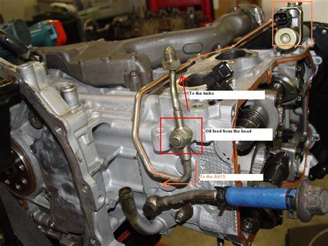 subaru wrx turbo location turbo oil feed line newhairstylesformen2014 com