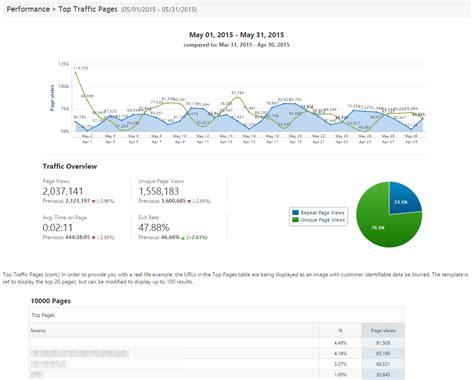 website traffic report template 2016 increase website traffic organically