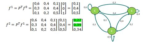 cadenas de markov en tiempo continuo ejemplos cadenas de markov archivos gesti 243 n de operaciones