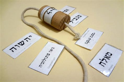 pendulo hebreo energiaesencial