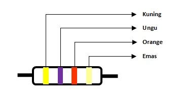 resistor orange orange hitam emas resistor orange orange coklat emas 28 images cara mudah membaca kode warna resistor service