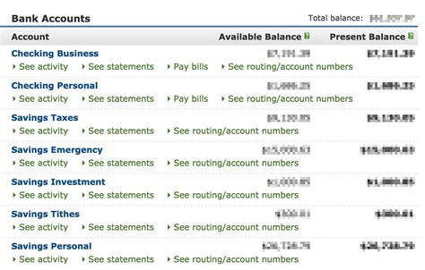 bank account for how to structure your bank accounts for financial