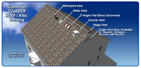 house roof vents common types of roof ventilation small houses plans pinterest attic roof